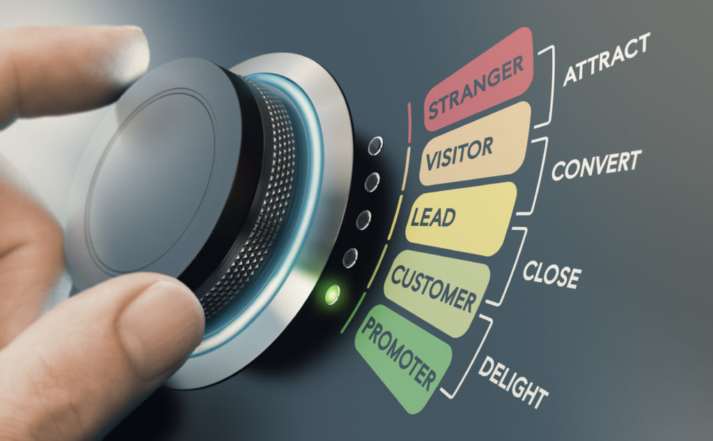 Digital communication supports the buyer journey